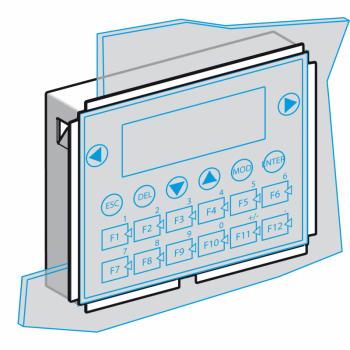 Magelis XBT - ugradni set - XBTR mali panel
